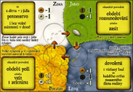 Agricola: Through the Seasons - obrázek