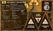 The Naalu Collective